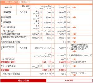 201004 東京電力の購入電力量 359kWh 東京電力の購入予定金額 17232... Ou